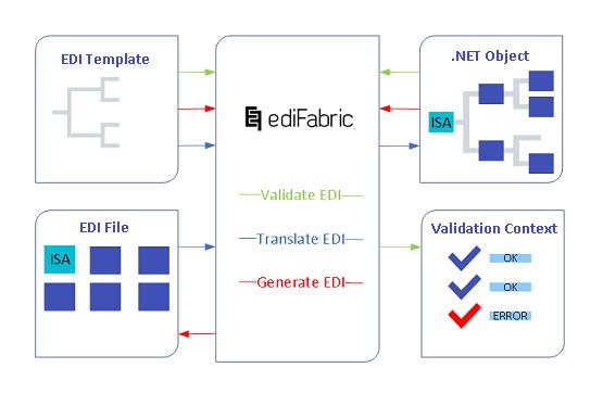 edi-template-standard.png